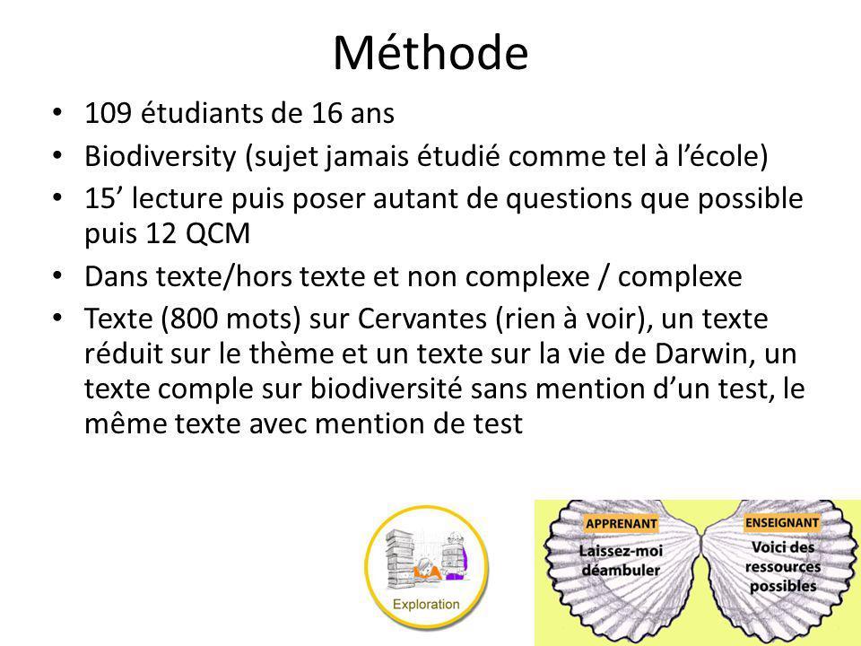 Méthode 109 étudiants de 16 ans Biodiversity (sujet jamais étudié comme tel à lécole) 15 lecture puis poser autant de questions que possible puis 12 Q