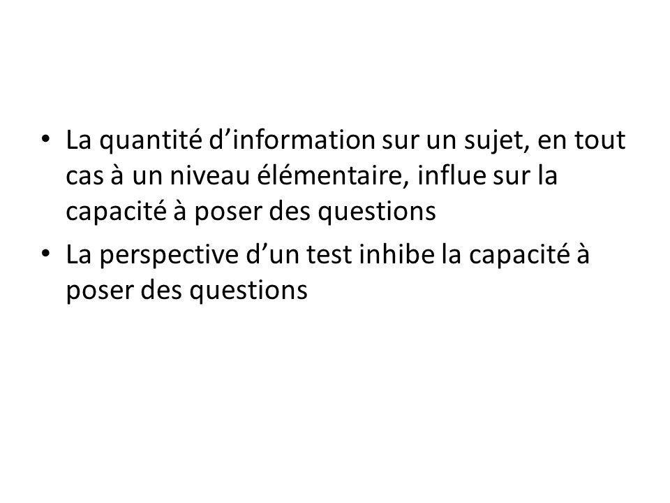 La quantité dinformation sur un sujet, en tout cas à un niveau élémentaire, influe sur la capacité à poser des questions La perspective dun test inhib