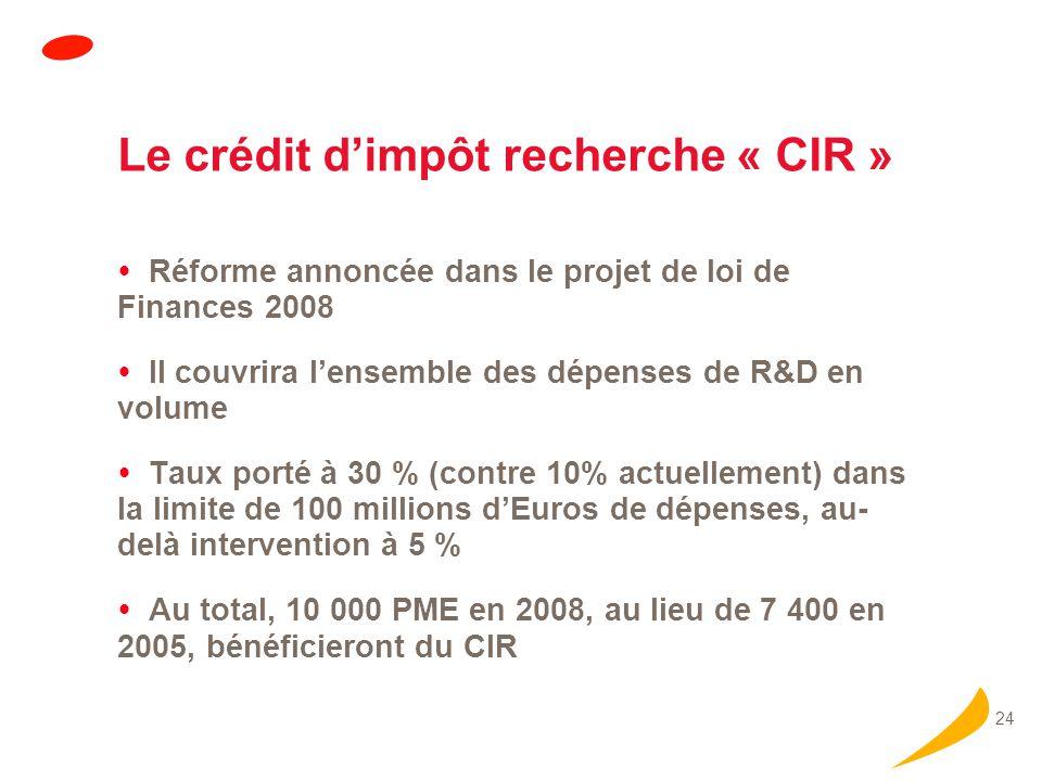 24 Le crédit dimpôt recherche « CIR » Réforme annoncée dans le projet de loi de Finances 2008 Il couvrira lensemble des dépenses de R&D en volume Taux porté à 30 % (contre 10% actuellement) dans la limite de 100 millions dEuros de dépenses, au- delà intervention à 5 % Au total, 10 000 PME en 2008, au lieu de 7 400 en 2005, bénéficieront du CIR