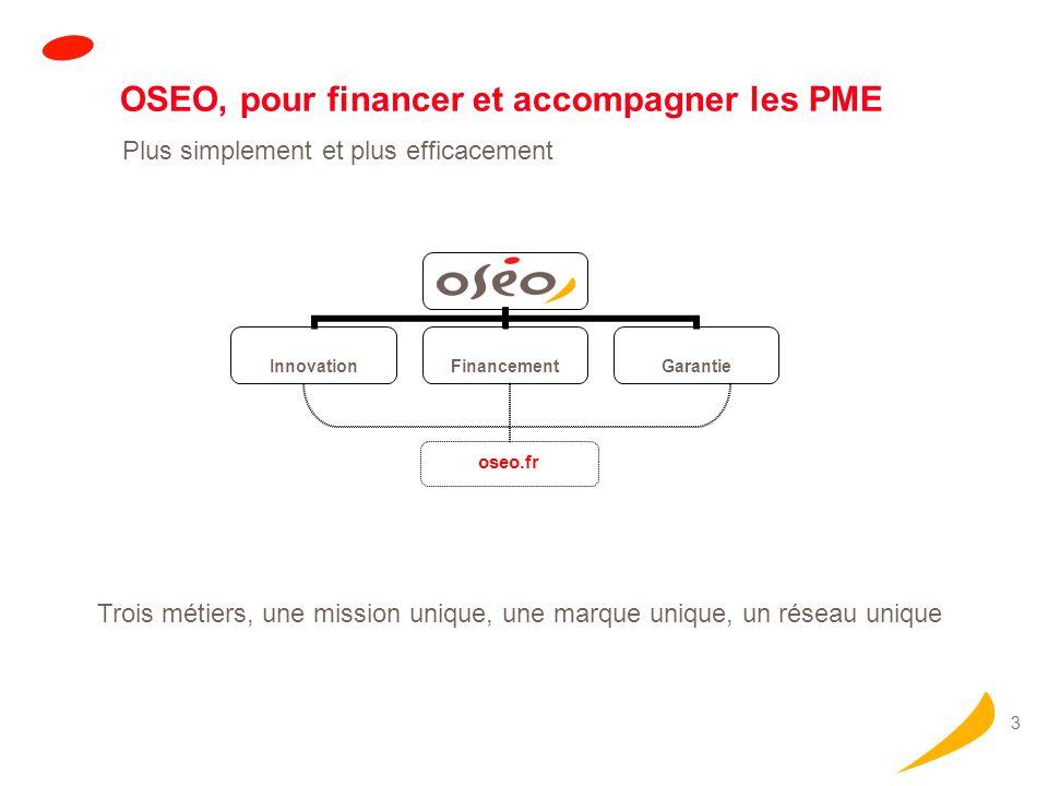 4 OSEO innovation en chiffres En 2006, OSEO innovation a soutenu 5091 projets de R&D pour 270 millions dEuros 80 % davances remboursables (prêt à taux 0 %) 20 % subventions (faisabilité, recrutement) Projets accompagnés : La conception et le développement de produits ou services nouveaux (recherche, développement, industrialisation, commercialisation,…° Lintroduction dune technologie ou technique nouvelle dans un des processus de lentreprise (fabrication, commercialisation, gestion…)