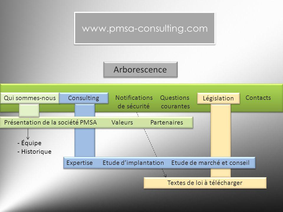 www.pmsa-consulting.com Qui sommes-nous Le consulting Notifications Questions Contacts de sécurité courantes Qui sommes-nous Le consulting Notificatio