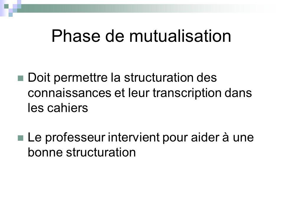 Phase de mutualisation Doit permettre la structuration des connaissances et leur transcription dans les cahiers Le professeur intervient pour aider à