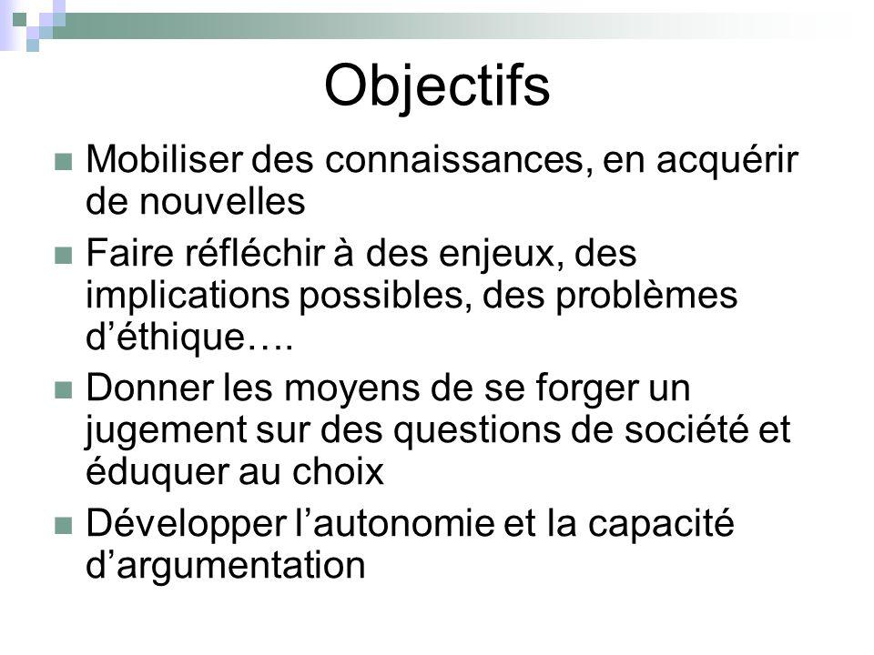 Objectifs Mobiliser des connaissances, en acquérir de nouvelles Faire réfléchir à des enjeux, des implications possibles, des problèmes déthique…. Don