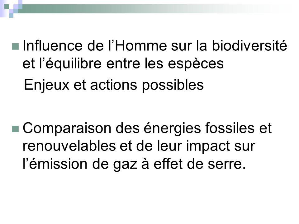 Influence de lHomme sur la biodiversité et léquilibre entre les espèces Enjeux et actions possibles Comparaison des énergies fossiles et renouvelables
