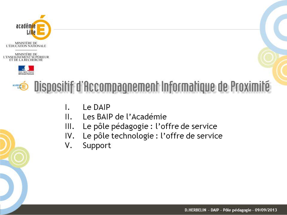 I.Le DAIP II.Les BAIP de lAcadémie III.Le pôle pédagogie : loffre de service IV.Le pôle technologie : loffre de service V.Support D.HERBELIN – DAIP – Pôle pédagogie – 09/09/2013