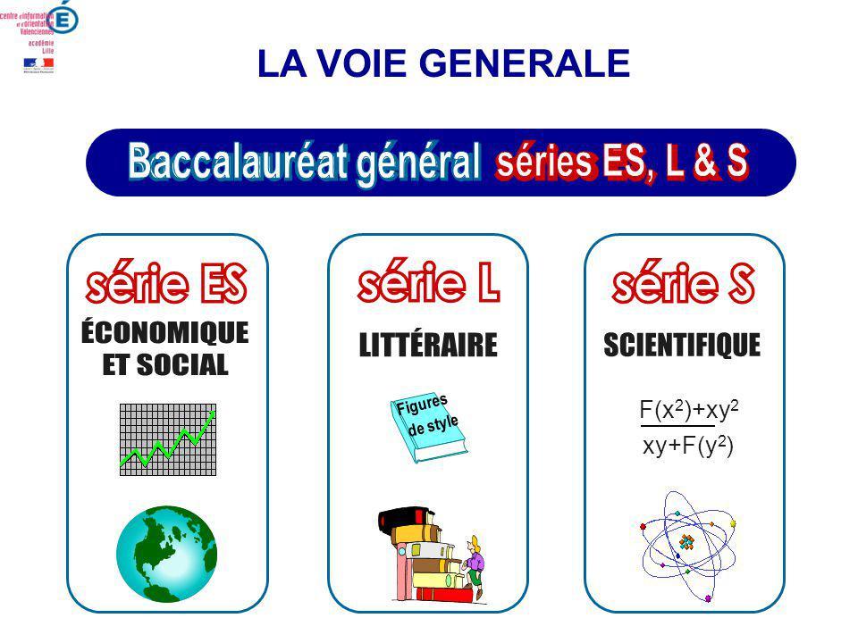 Figures de style F(x 2 )+xy 2 xy+F(y 2 ) LA VOIE GENERALE