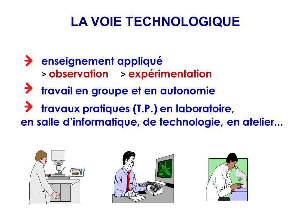 enseignement appliqué > observation > expérimentation travail en groupe et en autonomie travaux pratiques (T.P.) en laboratoire, en salle dinformatique, de technologie, en atelier...