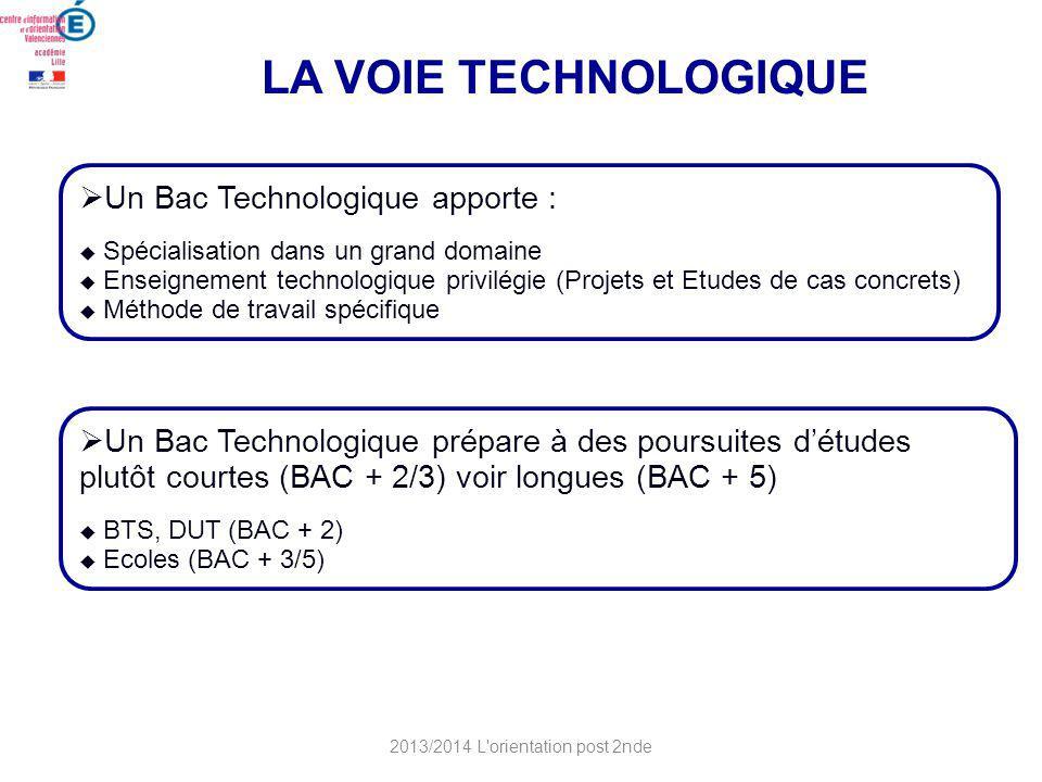 Un Bac Technologique prépare à des poursuites détudes plutôt courtes (BAC + 2/3) voir longues (BAC + 5) BTS, DUT (BAC + 2) Ecoles (BAC + 3/5) Un Bac Technologique apporte : Spécialisation dans un grand domaine Enseignement technologique privilégie (Projets et Etudes de cas concrets) Méthode de travail spécifique 2013/2014 L orientation post 2nde
