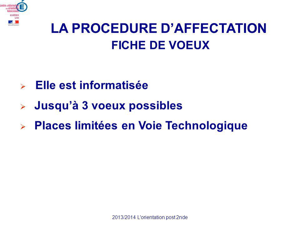 LA PROCEDURE DAFFECTATION FICHE DE VOEUX Elle est informatisée Jusquà 3 voeux possibles Places limitées en Voie Technologique 2013/2014 L orientation post 2nde