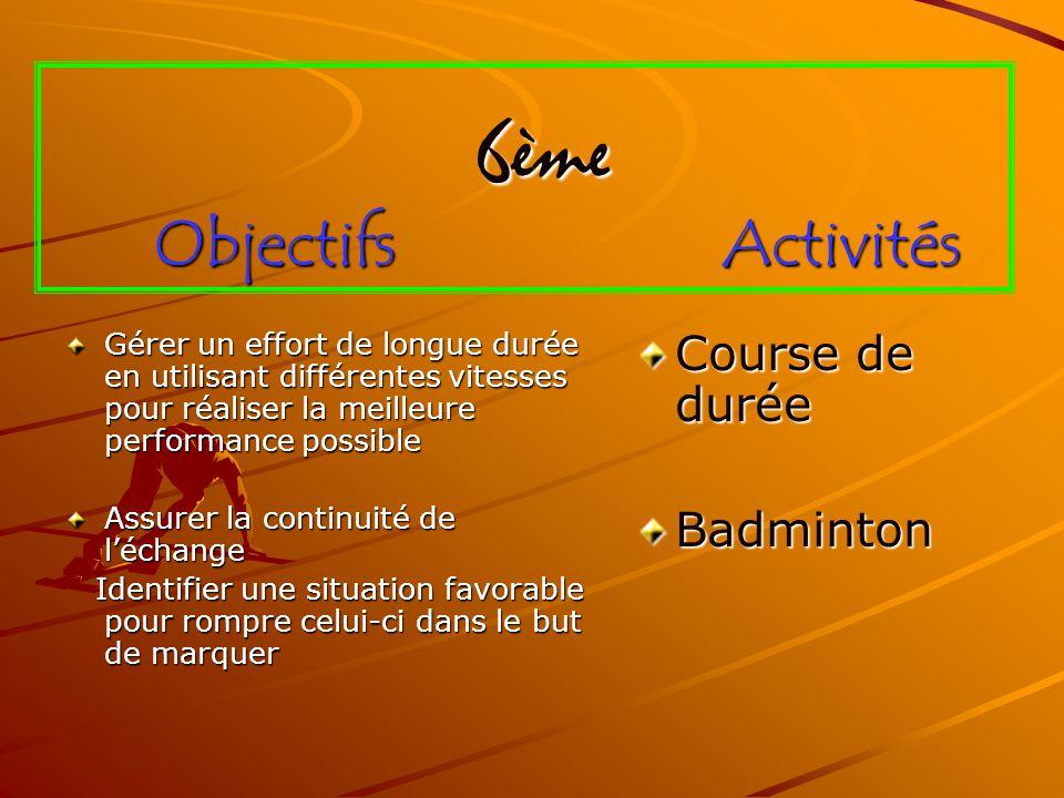 6ème Objectifs Activités 6ème Objectifs Activités Gérer un effort de longue durée en utilisant différentes vitesses pour réaliser la meilleure performance possible Assurer la continuité de léchange Identifier une situation favorable pour rompre celui-ci dans le but de marquer Identifier une situation favorable pour rompre celui-ci dans le but de marquer Course de durée Badminton