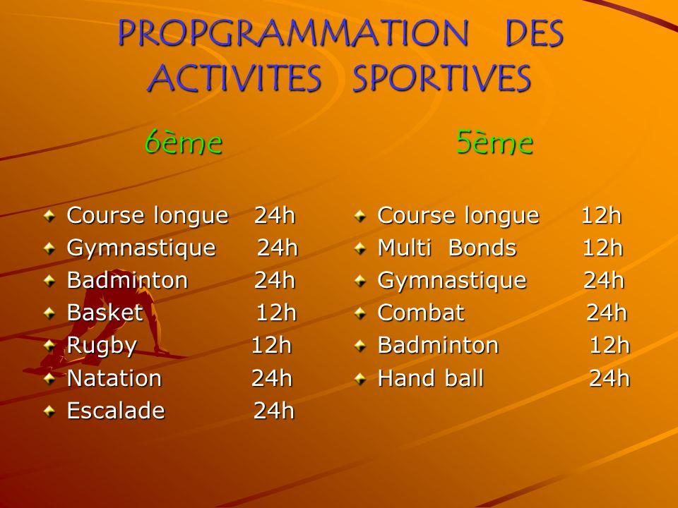 PROPGRAMMATION DES ACTIVITES SPORTIVES 6ème Course longue 24h Gymnastique 24h Badminton 24h Basket 12h Rugby 12h Natation 24h Escalade 24h 5ème Course longue 12h Multi Bonds 12h Gymnastique 24h Combat 24h Badminton 12h Hand ball 24h