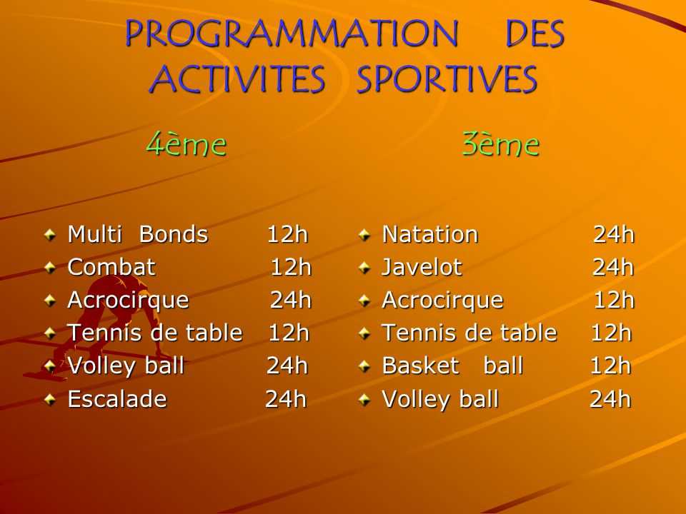 PROGRAMMATION DES ACTIVITES SPORTIVES 4ème Multi Bonds 12h Combat 12h Acrocirque 24h Tennis de table 12h Volley ball 24h Escalade 24h 3ème Natation 24h Javelot 24h Acrocirque 12h Tennis de table 12h Basket ball 12h Volley ball 24h