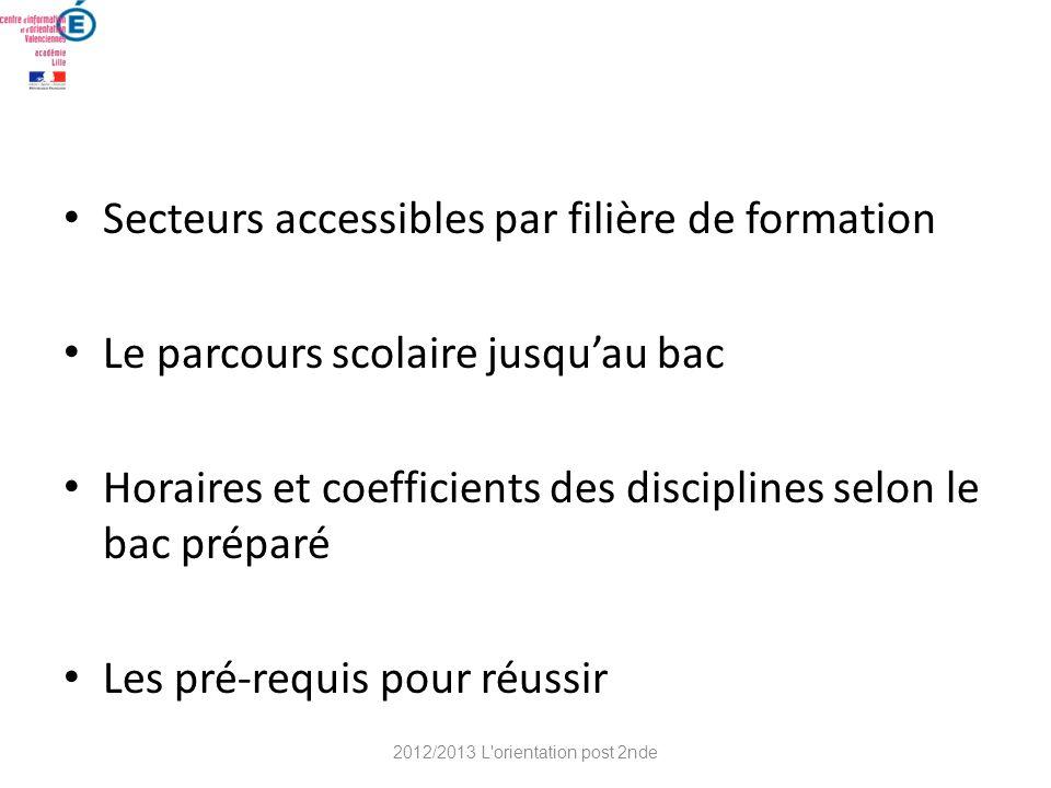 Secteurs accessibles par filière de formation Le parcours scolaire jusquau bac Horaires et coefficients des disciplines selon le bac préparé Les pré-r