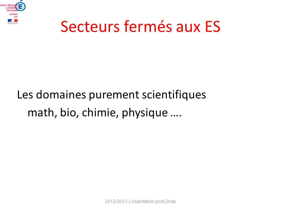Secteurs fermés aux ES Les domaines purement scientifiques math, bio, chimie, physique …. 2012/2013 L'orientation post 2nde