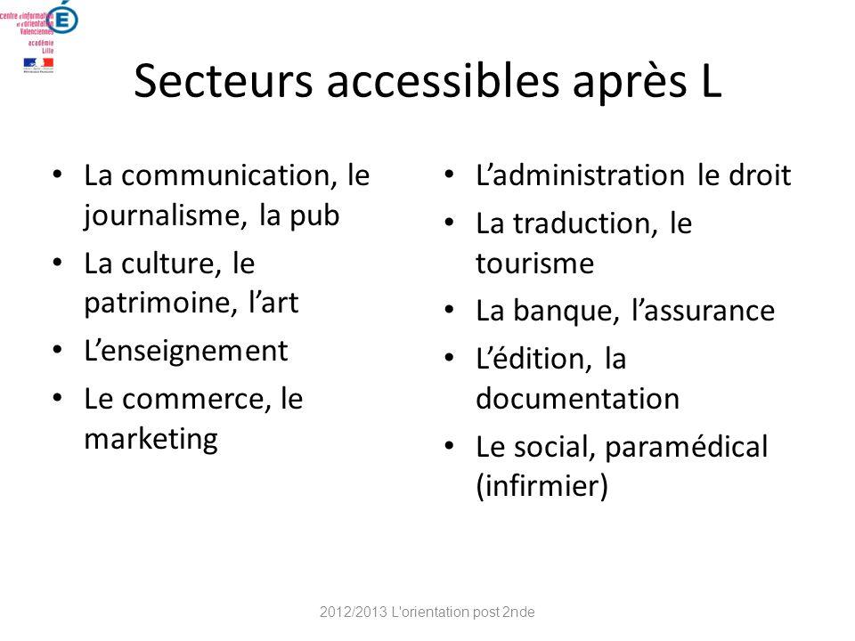 Secteurs accessibles après L La communication, le journalisme, la pub La culture, le patrimoine, lart Lenseignement Le commerce, le marketing Ladminis