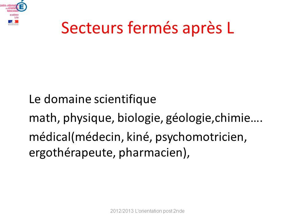 Secteurs fermés après L Le domaine scientifique math, physique, biologie, géologie,chimie…. médical(médecin, kiné, psychomotricien, ergothérapeute, ph