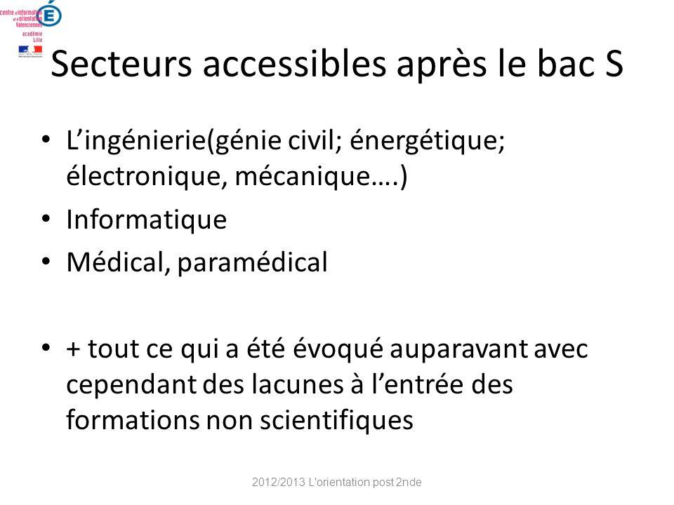 Secteurs accessibles après le bac S Lingénierie(génie civil; énergétique; électronique, mécanique….) Informatique Médical, paramédical + tout ce qui a