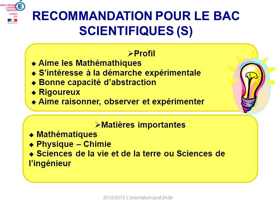 Profil Aime les Mathémathiques Sintéresse à la démarche expérimentale Bonne capacité dabstraction Rigoureux Aime raisonner, observer et expérimenter R