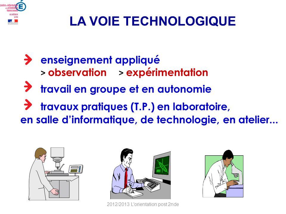 enseignement appliqué > observation > expérimentation travail en groupe et en autonomie travaux pratiques (T.P.) en laboratoire, en salle dinformatiqu