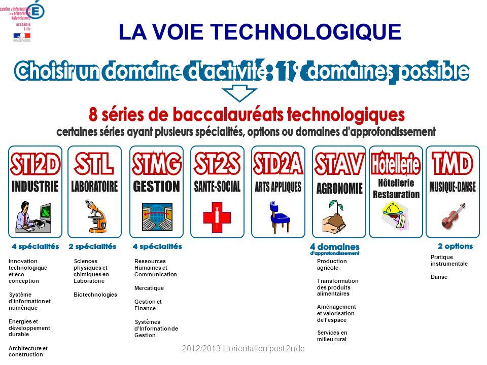 Innovation technologique et éco conception Système dinformation et numérique Energies et développement durable Architecture et construction Sciences p