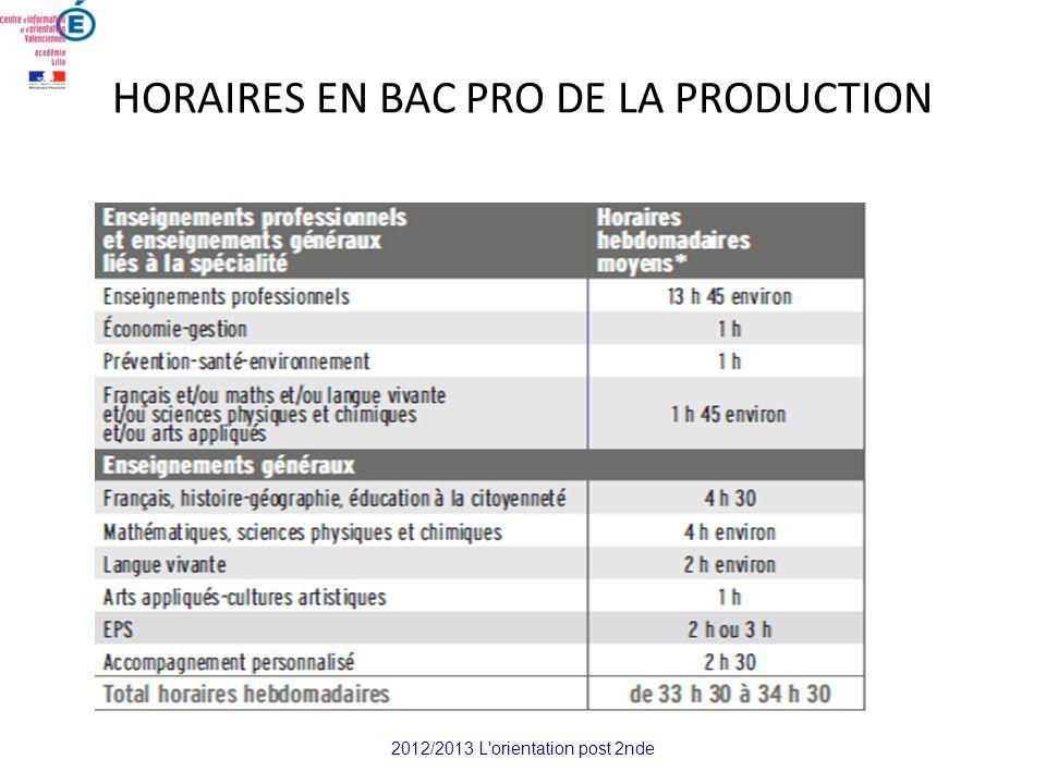HORAIRES EN BAC PRO DE LA PRODUCTION 2012/2013 L'orientation post 2nde