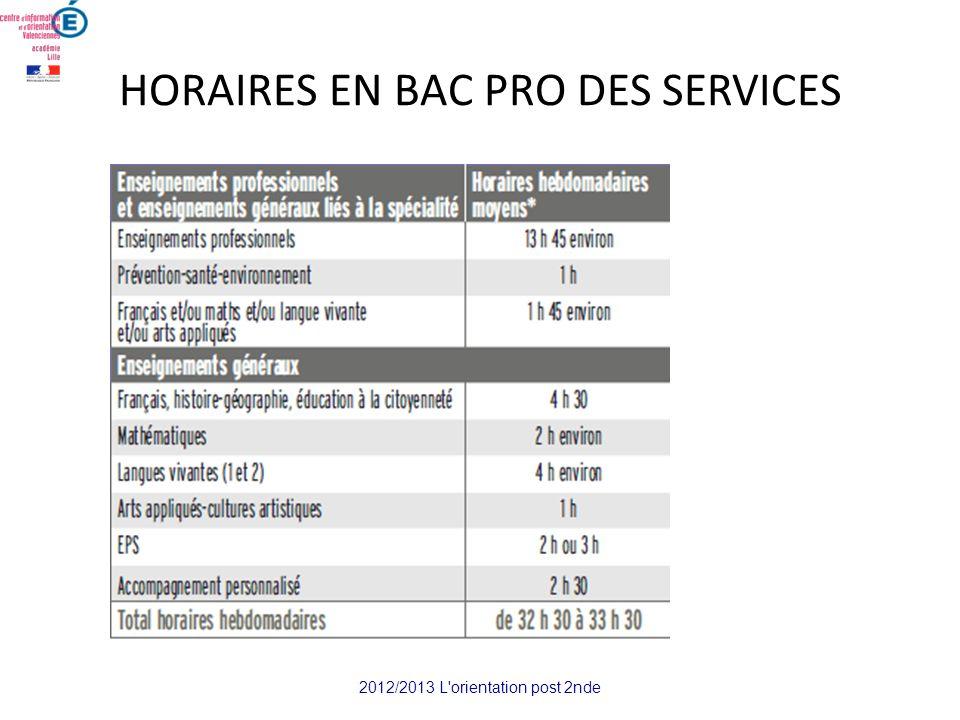 HORAIRES EN BAC PRO DES SERVICES 2012/2013 L'orientation post 2nde