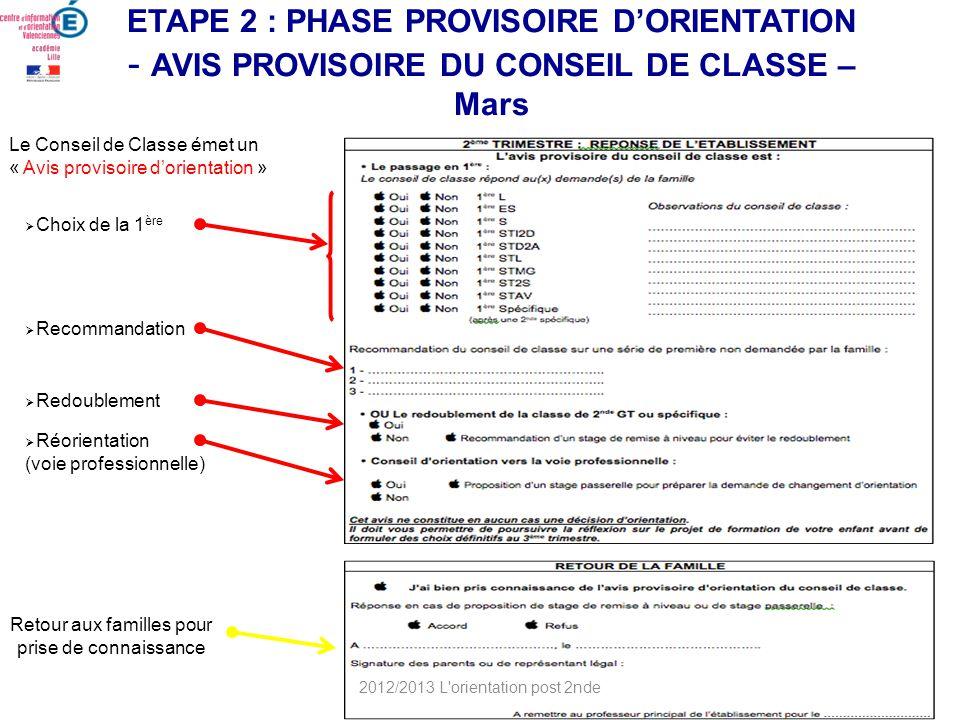 ETAPE 2 : PHASE PROVISOIRE DORIENTATION - AVIS PROVISOIRE DU CONSEIL DE CLASSE – Mars Le Conseil de Classe émet un « Avis provisoire dorientation » Re