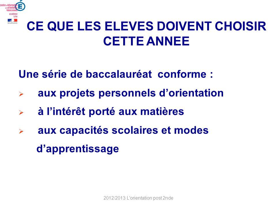 Etudes Courtes Majoritairement BAC + 2/3 ans Etudes Longues BAC + 5 ans 2nde Générale et Technologique (GT) BAC GENERAL BAC GENERAL BAC TECHNOLOGIQUE BAC TECHNOLOGIQUE LES POURSUITES DETUDES APRES LA SECONDE Réorientation Voie Professionnelle 2012/2013 L orientation post 2nde