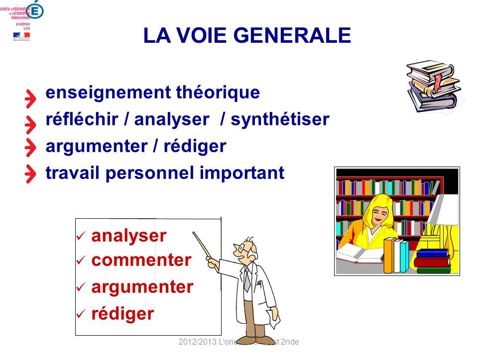 enseignement théorique réfléchir / analyser / synthétiser argumenter / rédiger travail personnel important analyser commenter argumenter rédiger LA VO