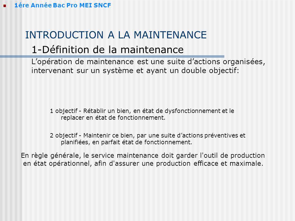 INTRODUCTION A LA MAINTENANCE 1-Définition de la maintenance Lopération de maintenance est une suite dactions organisées, intervenant sur un système e