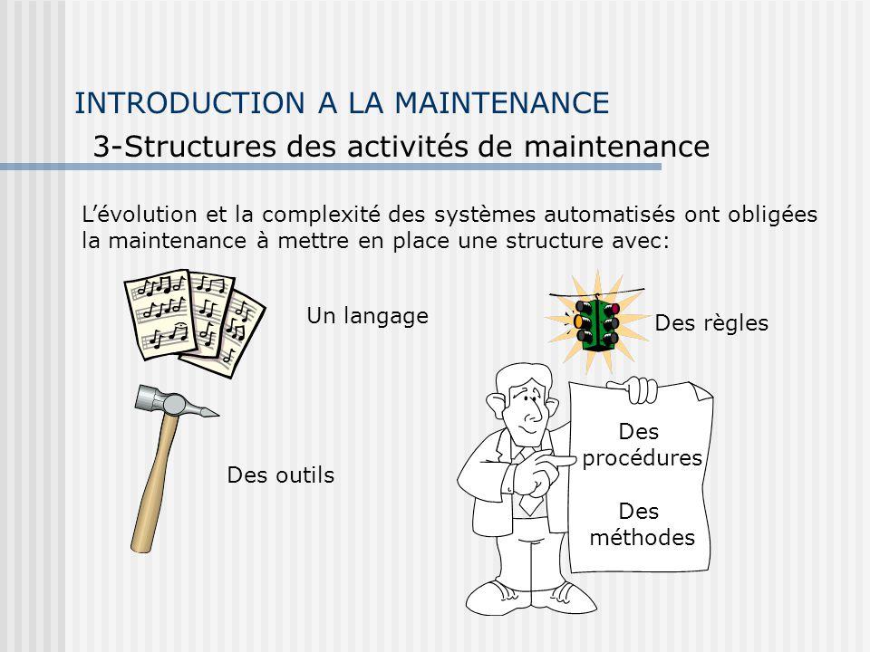 INTRODUCTION A LA MAINTENANCE 3-Structures des activités de maintenance Lévolution et la complexité des systèmes automatisés ont obligées la maintenan