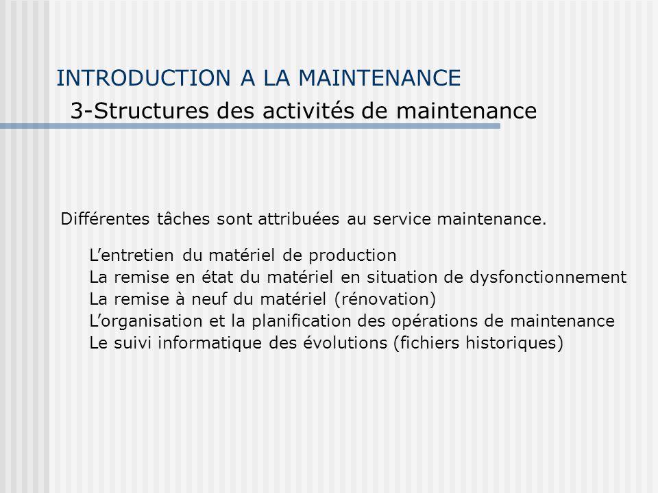 INTRODUCTION A LA MAINTENANCE 3-Structures des activités de maintenance Différentes tâches sont attribuées au service maintenance. Lentretien du matér