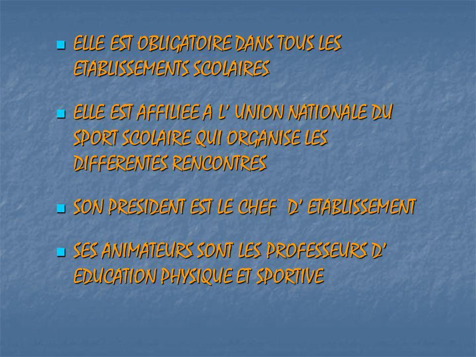 ELLE EST OBLIGATOIRE DANS TOUS LES ETABLISSEMENTS SCOLAIRES ELLE EST OBLIGATOIRE DANS TOUS LES ETABLISSEMENTS SCOLAIRES ELLE EST AFFILIEE A L UNION NATIONALE DU SPORT SCOLAIRE QUI ORGANISE LES DIFFERENTES RENCONTRES ELLE EST AFFILIEE A L UNION NATIONALE DU SPORT SCOLAIRE QUI ORGANISE LES DIFFERENTES RENCONTRES SON PRESIDENT EST LE CHEF D ETABLISSEMENT SON PRESIDENT EST LE CHEF D ETABLISSEMENT SES ANIMATEURS SONT LES PROFESSEURS D EDUCATION PHYSIQUE ET SPORTIVE SES ANIMATEURS SONT LES PROFESSEURS D EDUCATION PHYSIQUE ET SPORTIVE