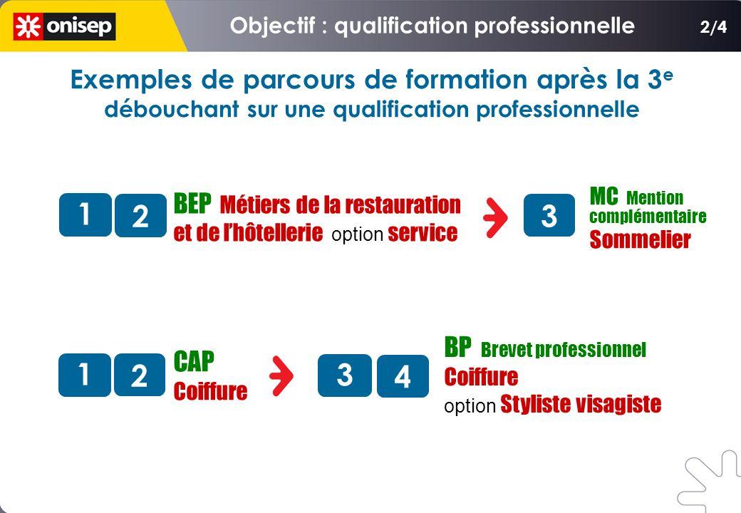 MC Mention complémentaire Sommelier BEP Métiers de la restauration et de lhôtellerie option service CAP Coiffure 1 2 1 2 3 3 4 BP Brevet professionnel