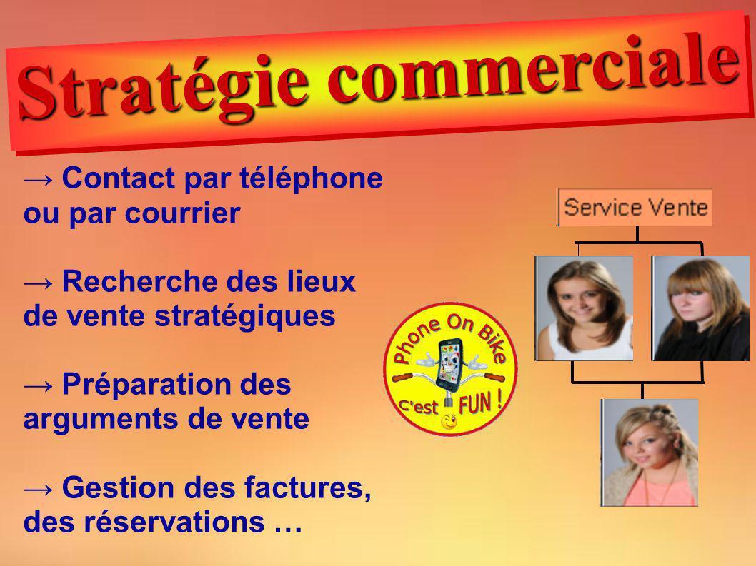 Contact par téléphone ou par courrier Recherche des lieux de vente stratégiques Préparation des arguments de vente Gestion des factures, des réservati