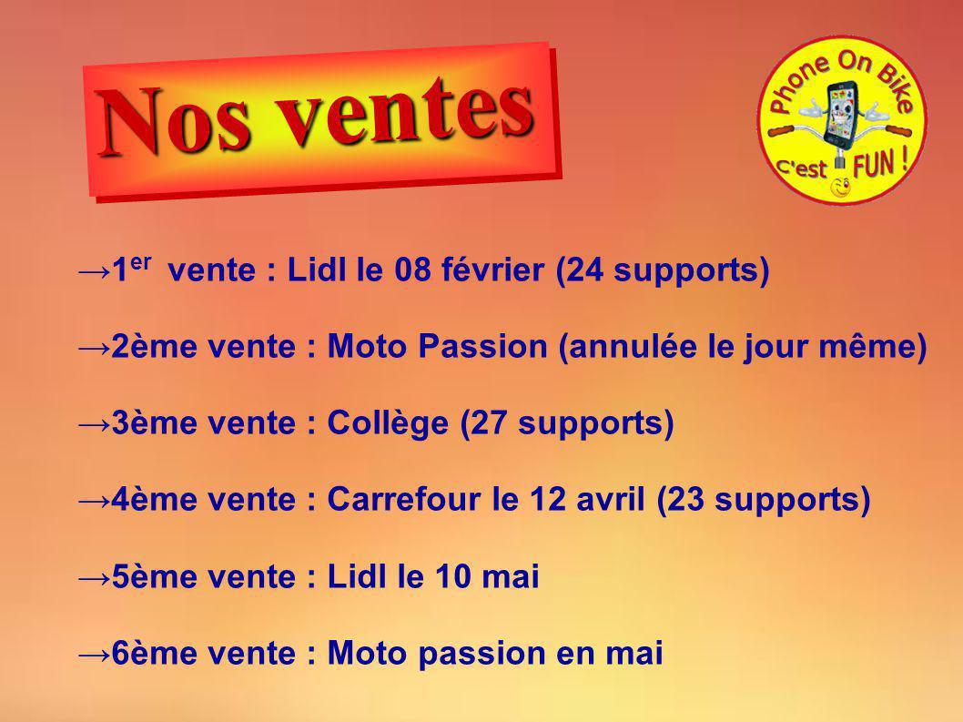 1 er vente : Lidl le 08 février (24 supports) 2ème vente : Moto Passion (annulée le jour même) 3ème vente : Collège (27 supports) 4ème vente : Carrefo