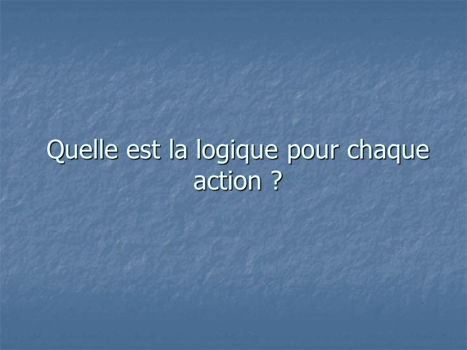 Quelle est la logique pour chaque action ?