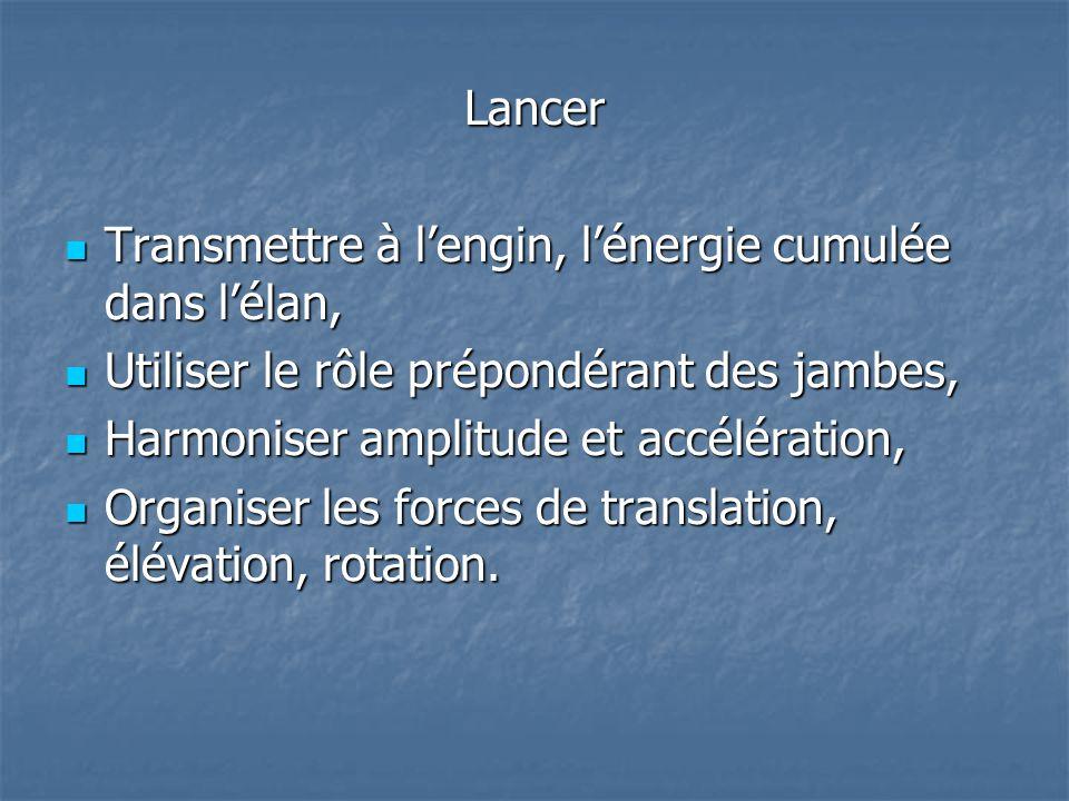 Lancer Transmettre à lengin, lénergie cumulée dans lélan, Transmettre à lengin, lénergie cumulée dans lélan, Utiliser le rôle prépondérant des jambes,