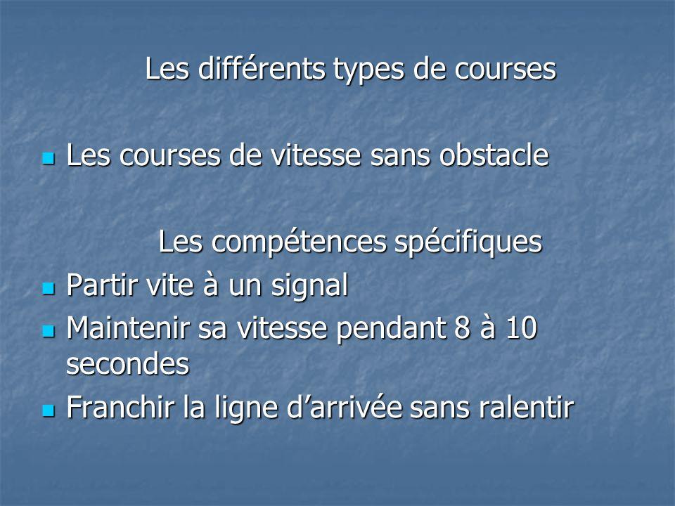Les différents types de courses Les courses de vitesse sans obstacle Les courses de vitesse sans obstacle Les compétences spécifiques Partir vite à un