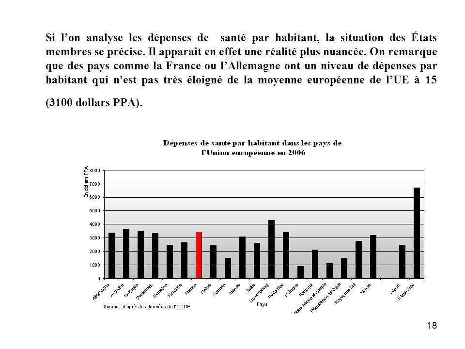 18 Si lon analyse les dépenses de santé par habitant, la situation des États membres se précise. Il apparaît en effet une réalité plus nuancée. On rem