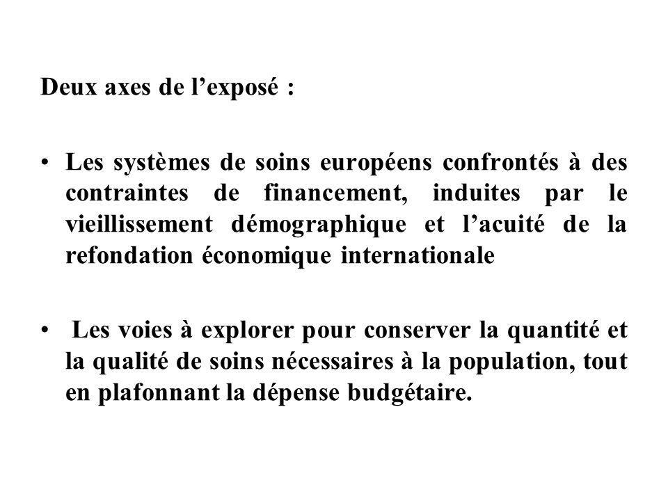 Deux axes de lexposé : Les systèmes de soins européens confrontés à des contraintes de financement, induites par le vieillissement démographique et la