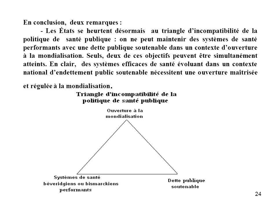 24 En conclusion, deux remarques : - Les États se heurtent désormais au triangle dincompatibilité de la politique de santé publique : on ne peut maint