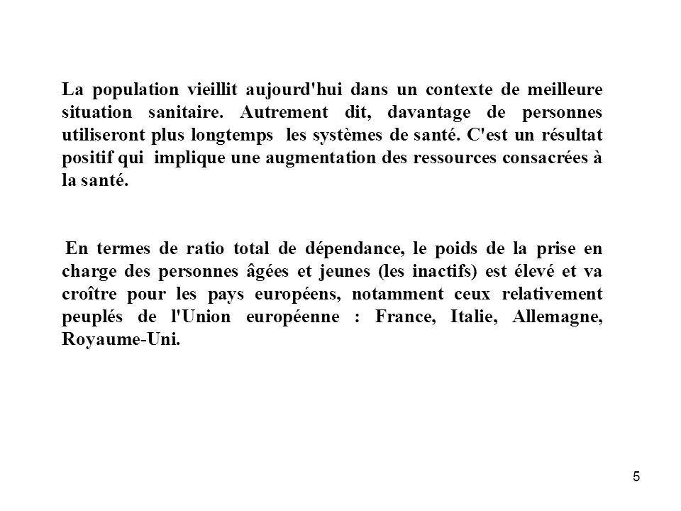 6 En 2050, le ratio total de dépendance atteindra 72% dans les pays développés alors qu il ne sera que de 55% dans les pays en développement.