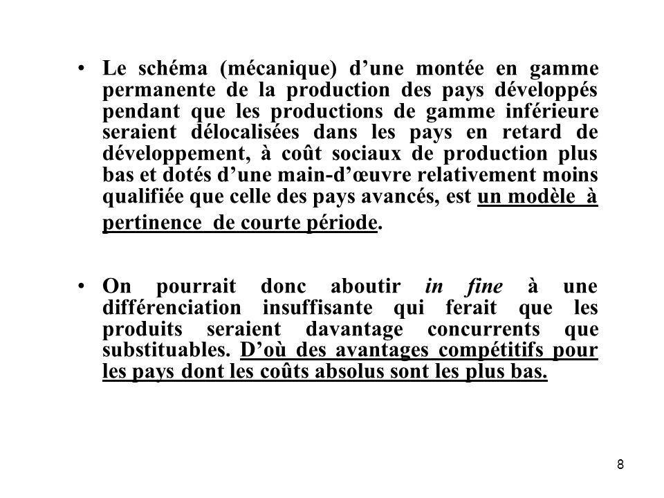 8 Le schéma (mécanique) dune montée en gamme permanente de la production des pays développés pendant que les productions de gamme inférieure seraient