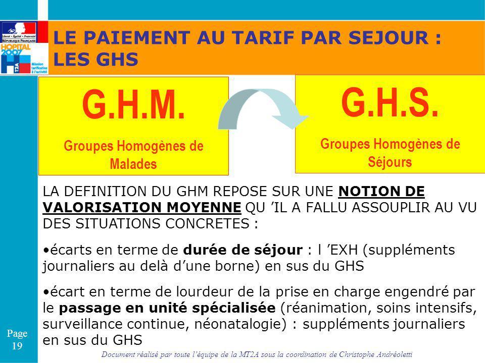Document réalisé par toute léquipe de la MT2A sous la coordination de Christophe Andréoletti Page 19 LE PAIEMENT AU TARIF PAR SEJOUR : LES GHS G.H.M.