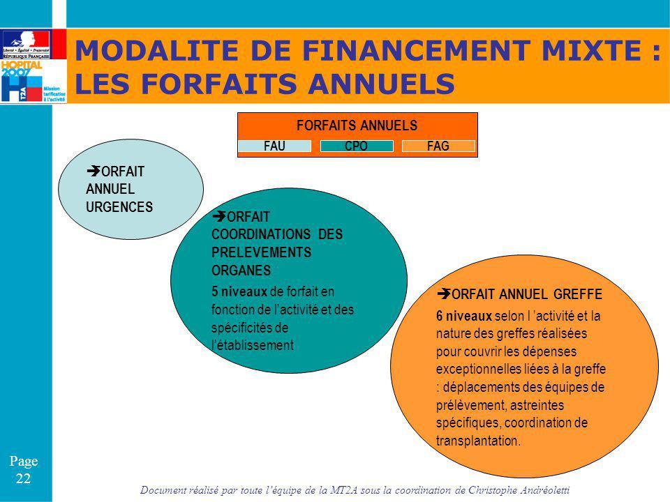 Document réalisé par toute léquipe de la MT2A sous la coordination de Christophe Andréoletti Page 22 MODALITE DE FINANCEMENT MIXTE : LES FORFAITS ANNU