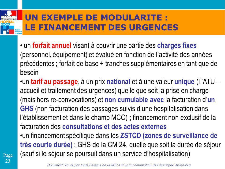 Document réalisé par toute léquipe de la MT2A sous la coordination de Christophe Andréoletti Page 23 UN EXEMPLE DE MODULARITE : LE FINANCEMENT DES URG