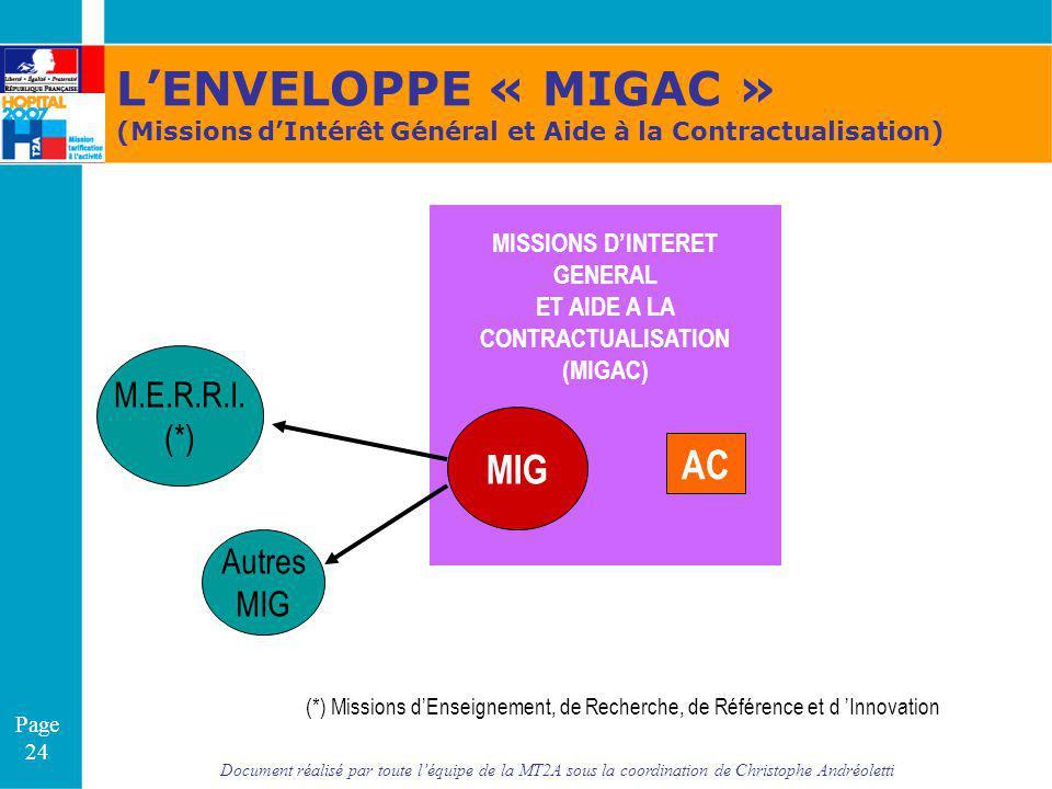 Document réalisé par toute léquipe de la MT2A sous la coordination de Christophe Andréoletti Page 24 MISSIONS DINTERET GENERAL ET AIDE A LA CONTRACTUA