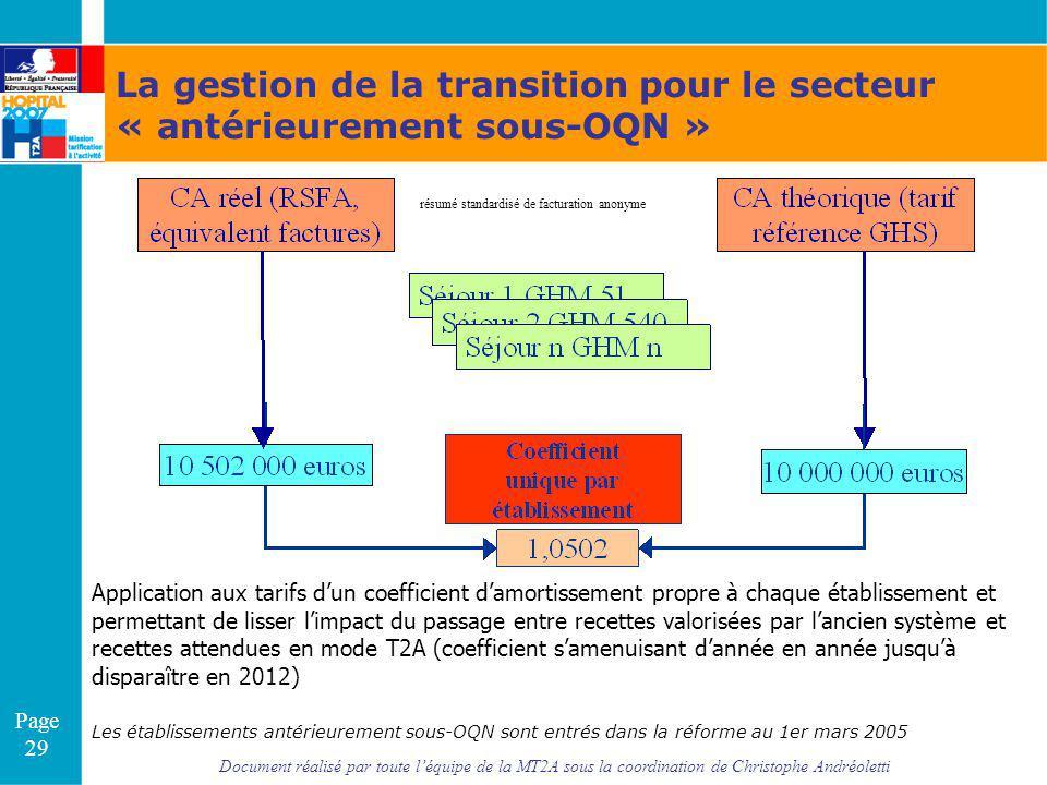 Document réalisé par toute léquipe de la MT2A sous la coordination de Christophe Andréoletti Page 29 La gestion de la transition pour le secteur « ant
