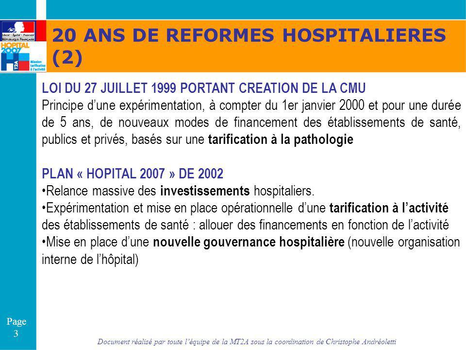Document réalisé par toute léquipe de la MT2A sous la coordination de Christophe Andréoletti Page 3 20 ANS DE REFORMES HOSPITALIERES (2) LOI DU 27 JUI